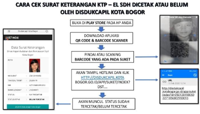 Cara Cek Suket E KTP Disukcapil Kota Bogor